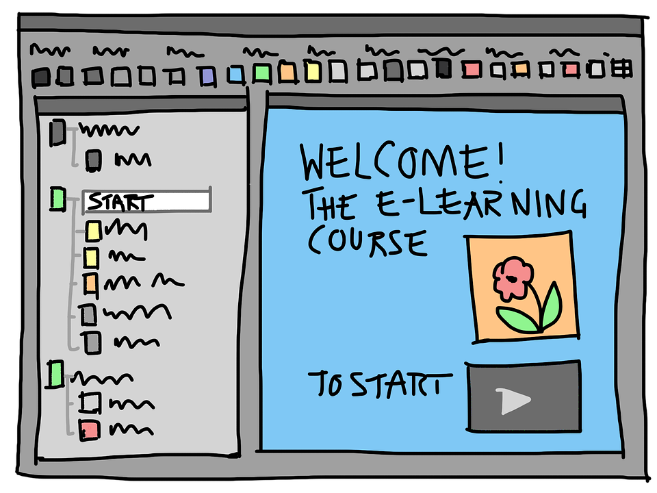 Why Corporate E-Learning Is 175 Years Old & Needs an Upgrade